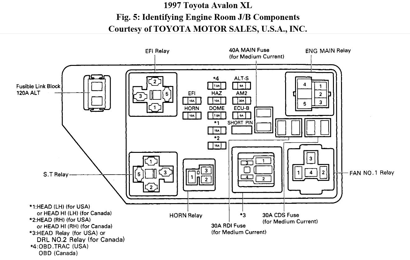 1998 Avalon Fuse Box Wiring Diagram Third Level Mod 1999 Expedition