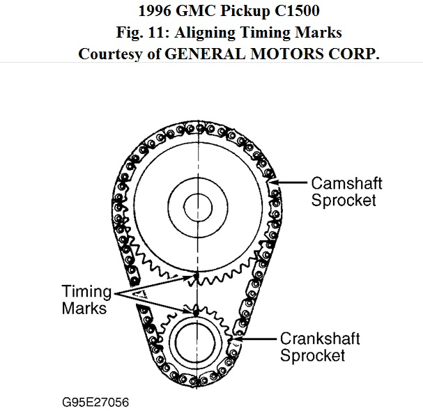 service manual  how set cam timing marks 1997 gmc 1500