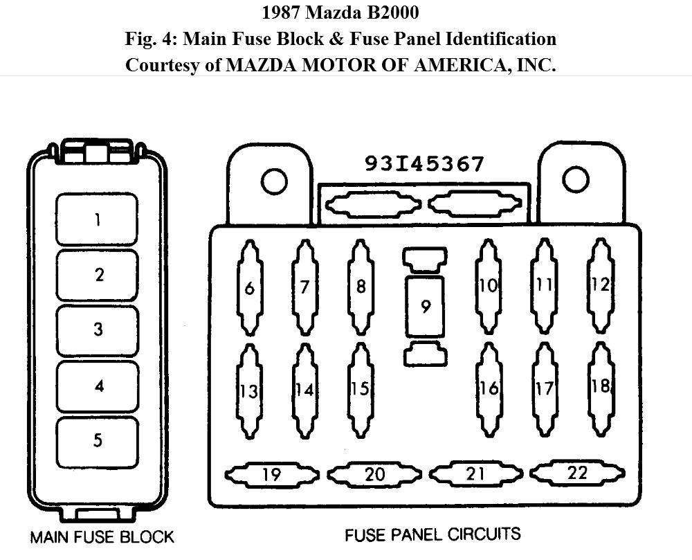 original trying 2 locate turn signal fuse 1990 mazda b2200 fuse box diagram at soozxer.org