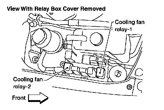 nissan 300zx coolant diagram