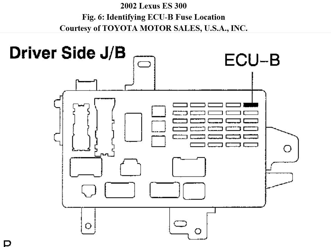 2003 lexus es300 ecu b fuse box block and schematic diagrams u2022 rh lazysupply co