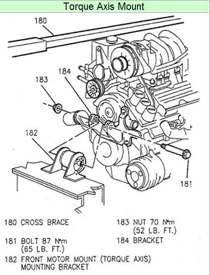 1993 Buick Park Avenue Engine Diagram Wiring Diagram Hit Teach Hit Teach Lechicchedimammavale It