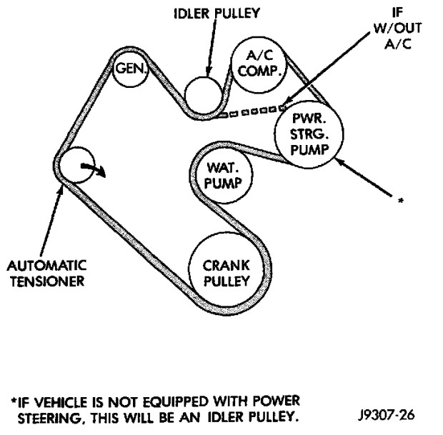 2000 dodge ram 1500 belt diagram  dodge  auto parts