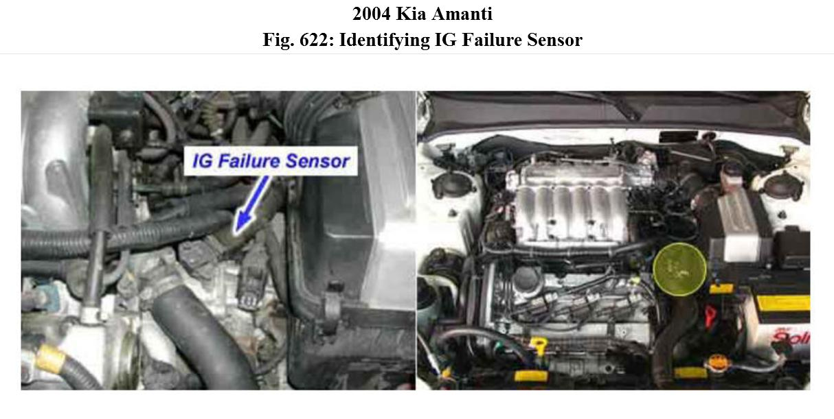 Transmission Diagram In Addition 2001 Kia Sportage Wiring Diagram