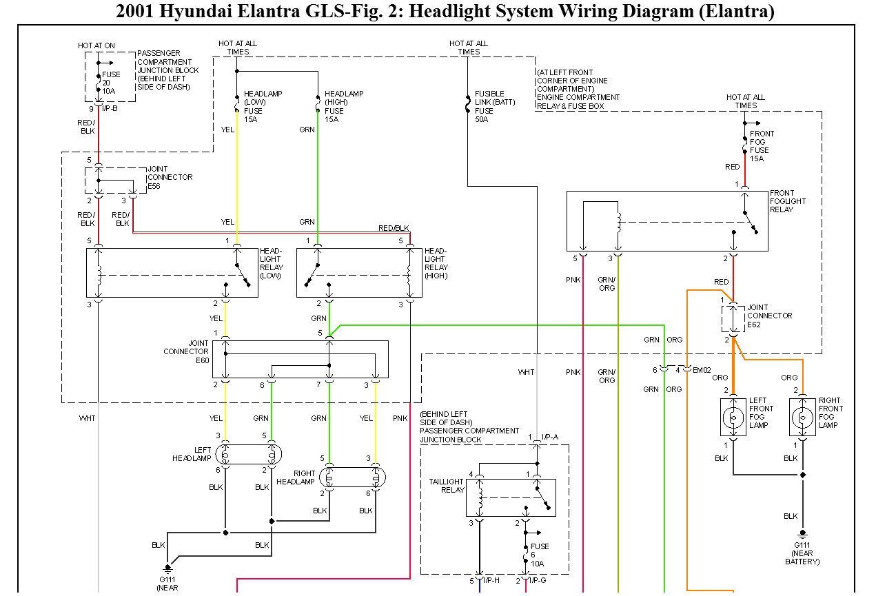 2013 Elantra Headlight Wire Diagram