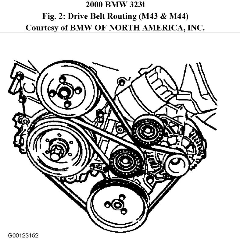bmw 318i serpentine belt diagram