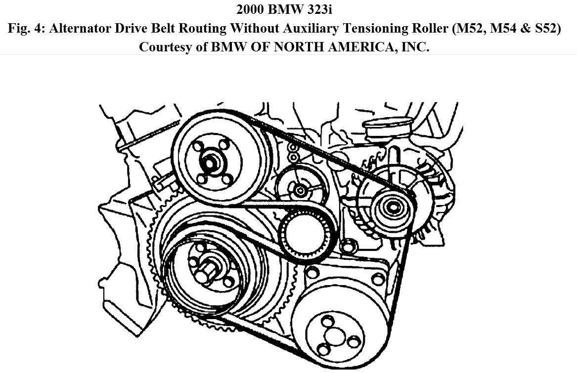2000 Bmw 328i Fuse Diagram Custom Project Wiring 1997 Starter 2001 325xi Serpentine Belt Elwakt Com 323i