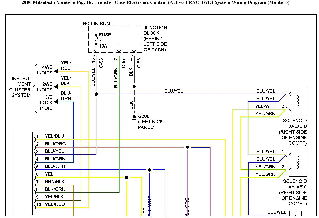 Mitsubishi Montero Wiring Diagram Great Design Of 1998 For 2002 Stereo