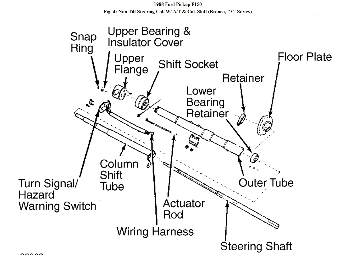 1991 ford f 150 turn signal wiring diagram f150 turn signal: how do i remove the turn siganl lever on ... 1990 ford f 150 turn signal wiring diagram