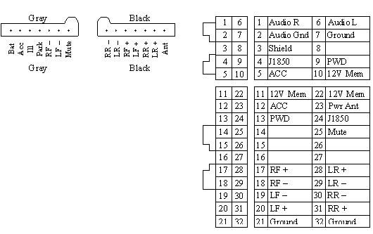 differences between 01 dodge ram radio wiring and later models attached image