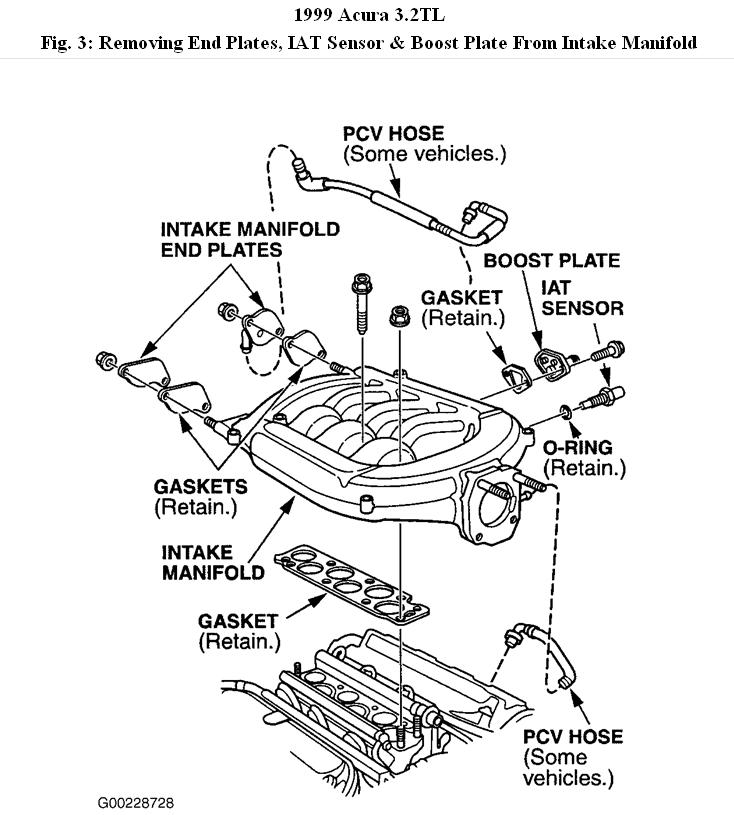 1999 Acura TL EGR Valve: Engine Performance Problem 1999