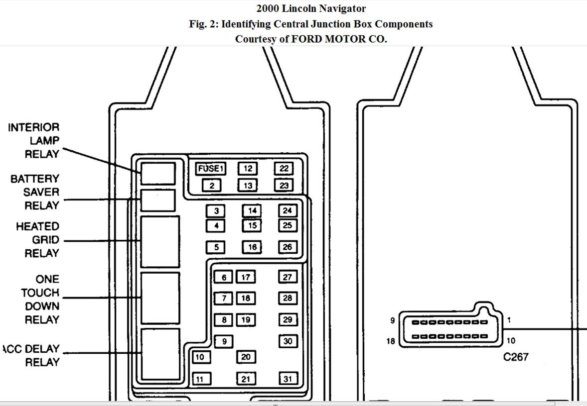 04 Navigator Fuse Box Diagram Free Wiring For You 2003 Lincoln Aviator Html Auto 2004 12