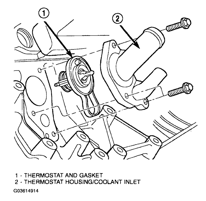 With 2008 Dodge Avenger Thermostat Location Likewise Wiring Diagram