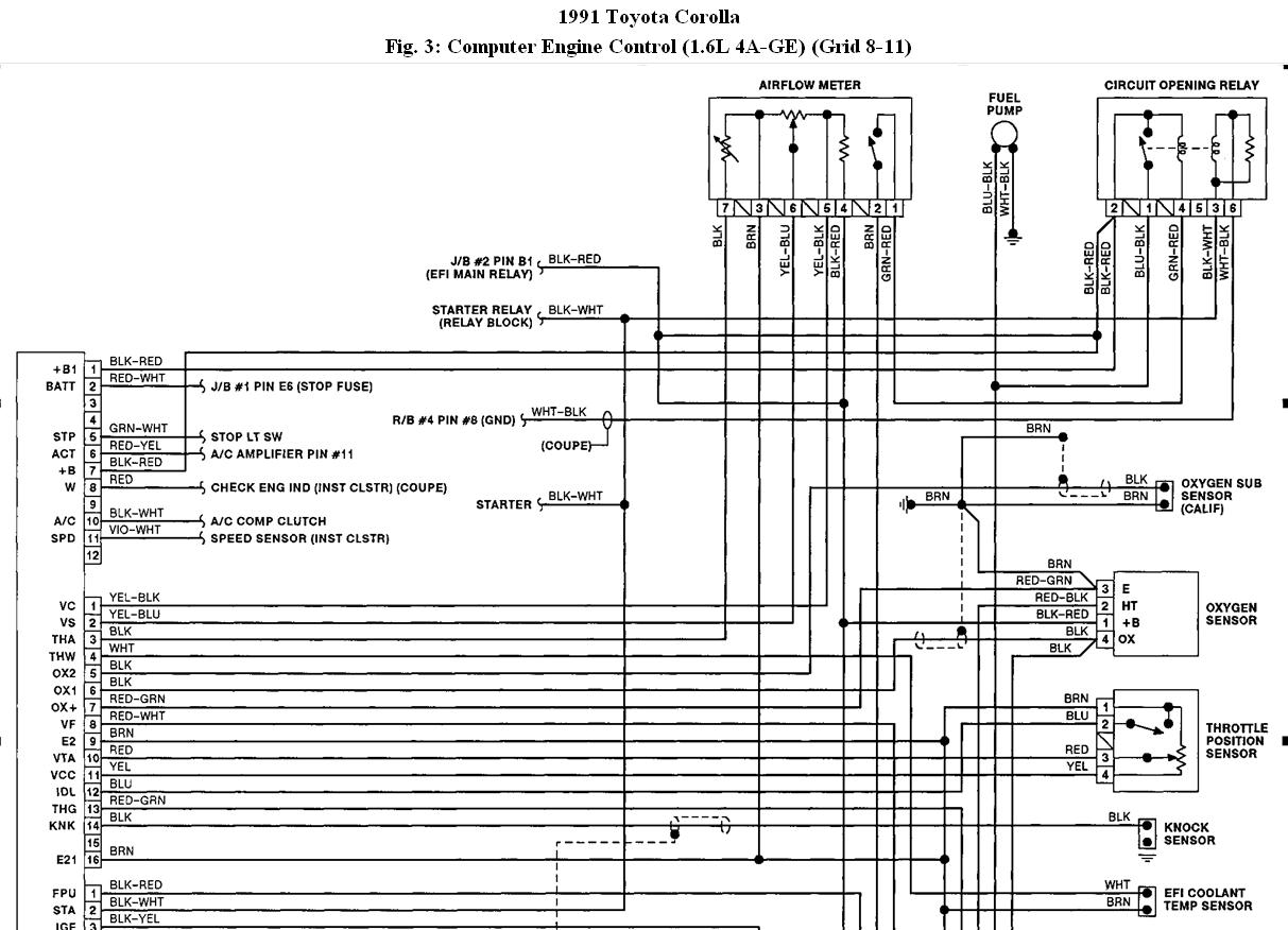 original wiring diagram and ecu control box number? toyota highlander ecu wiring diagram at sewacar.co