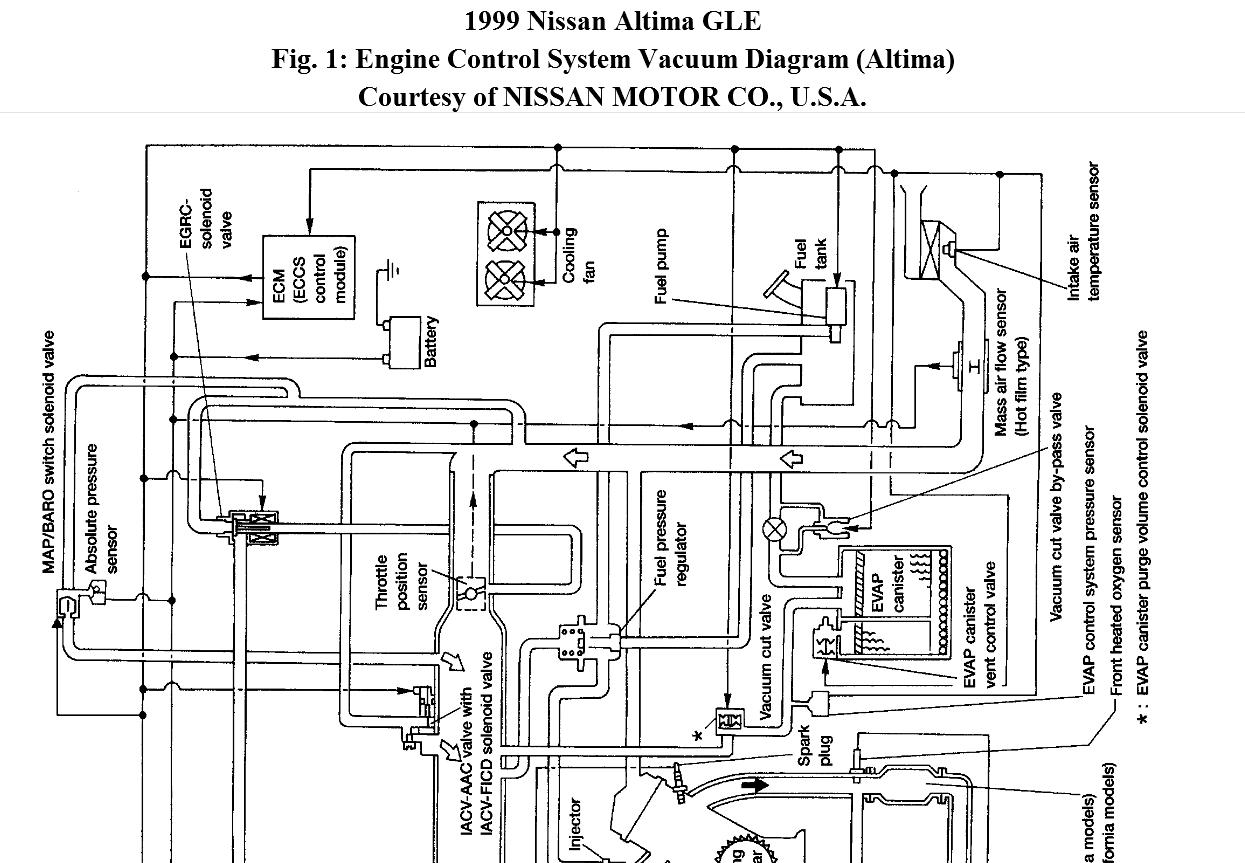 Vacuum Line Schematic  Diagram  Where Can I Find A Vacuum Line