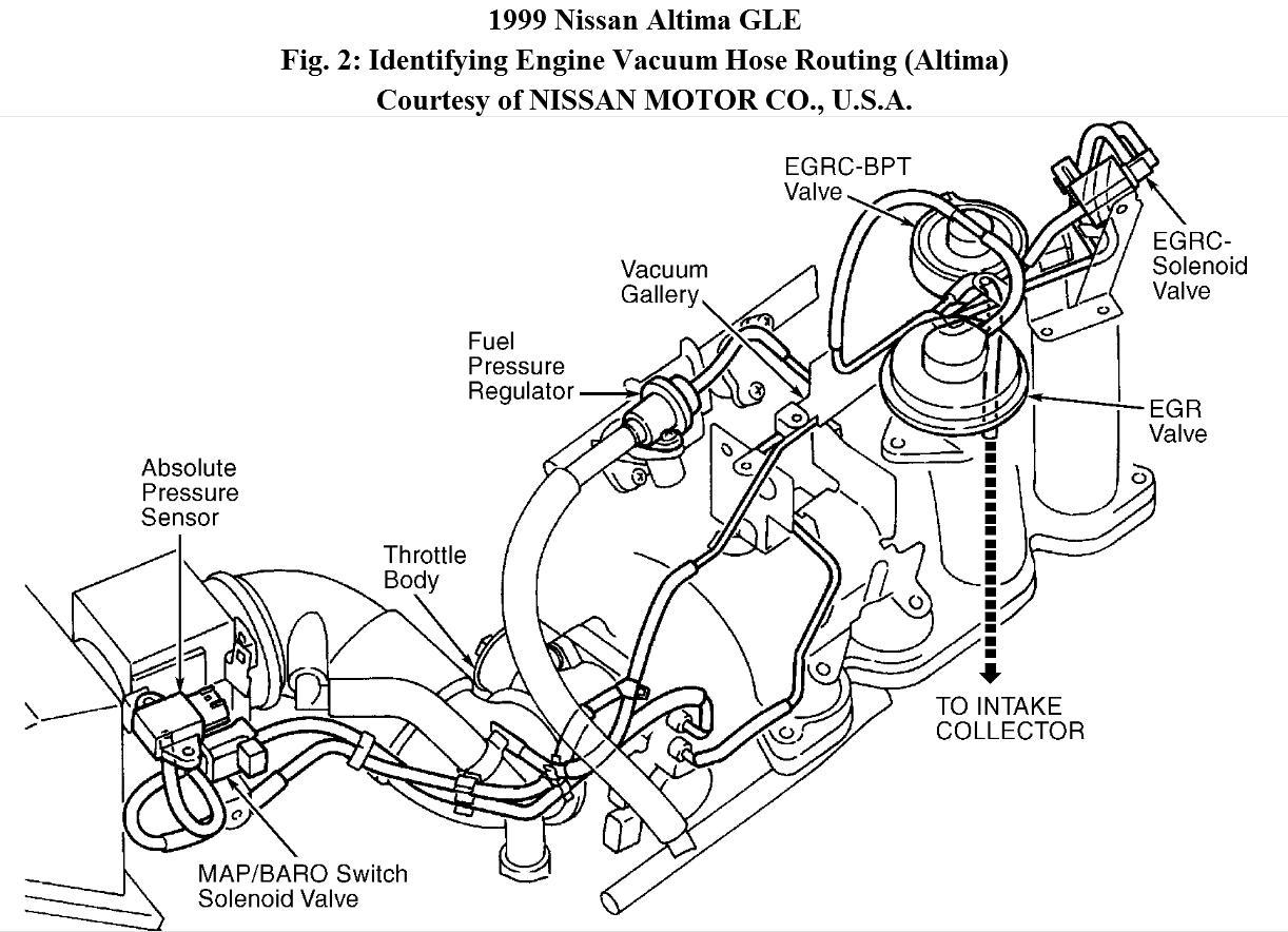 Vacuum Line Schematic  Diagram  Where Can I Find A Vacuum