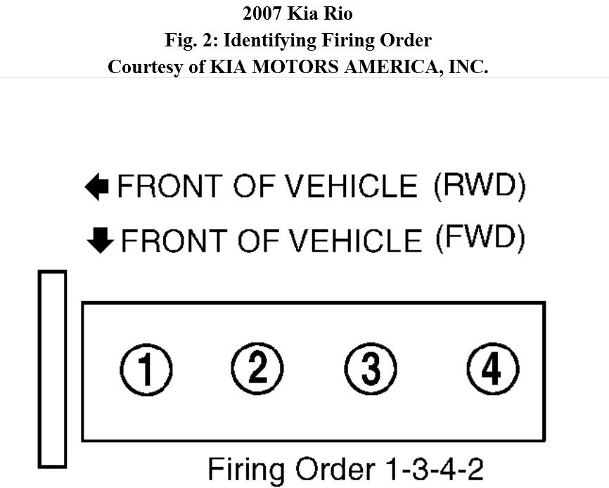 Firing Order I Need To Know Whats The For My 2006 Rh2carpros: Kia Rio Coil Wiring Diagram At Gmaili.net