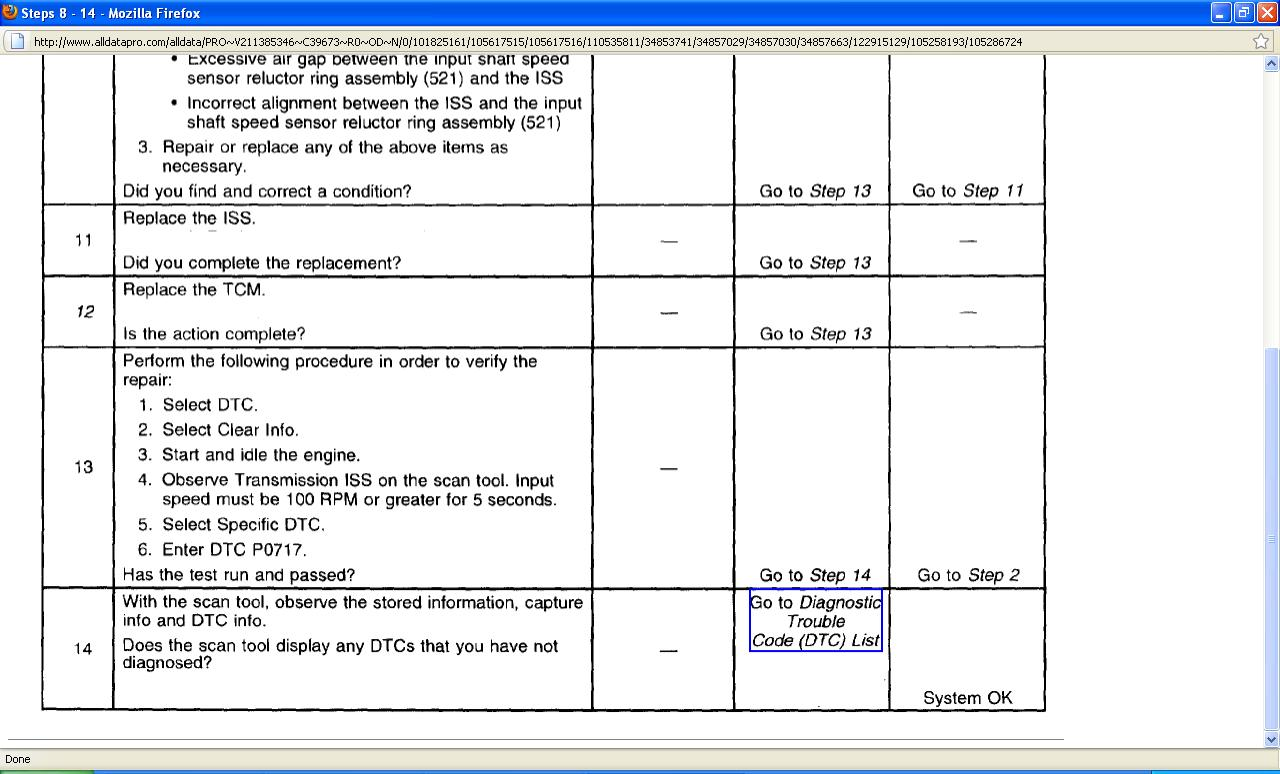 Transmission Problem  I Have A 2004 Saturn Vue Awd 2 2l I
