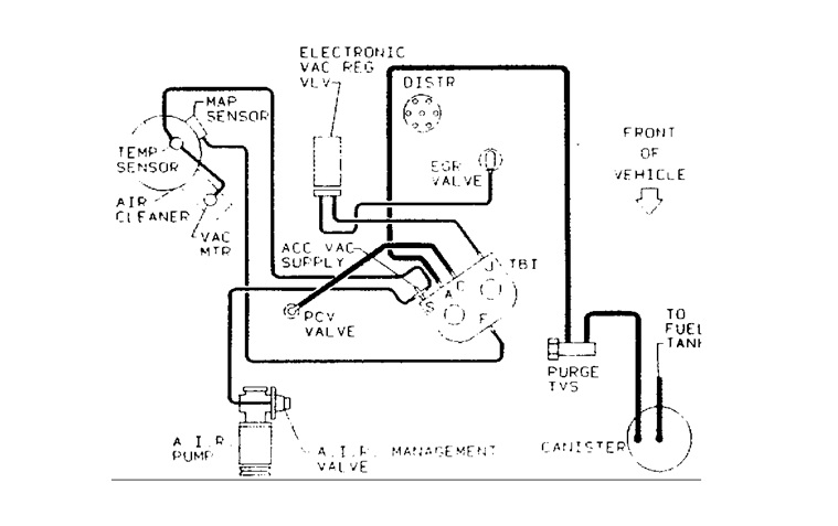 vacuum diagram 1988 gmc s15 sierra clic  engine  auto