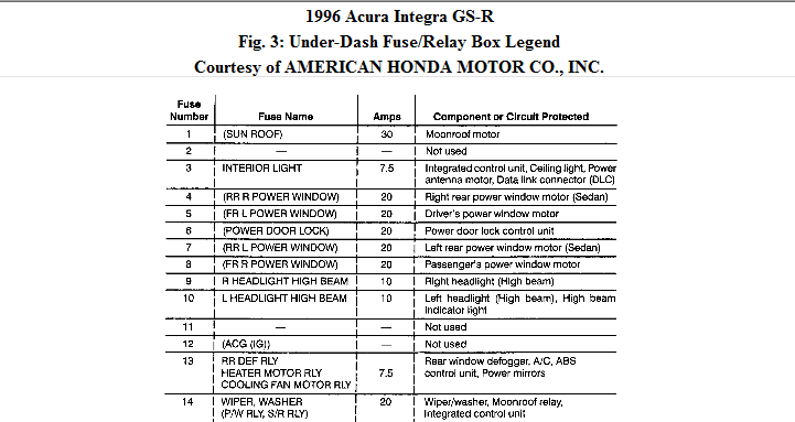 1994 Acura Integra Fuse Diagram | Wiring Diagrams on
