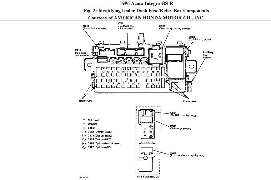 fuse diagram for 1994 acura integra i need the diagram on the fuse box cover under the dash ... #4