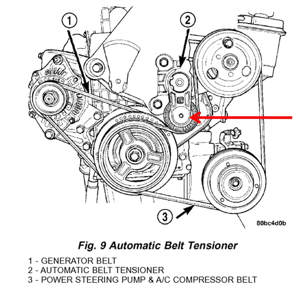 2005 Dodge Neon Sxt Engine Diagram Wiring Library 97 On Belt Electrical Work U2022 1997 Motor