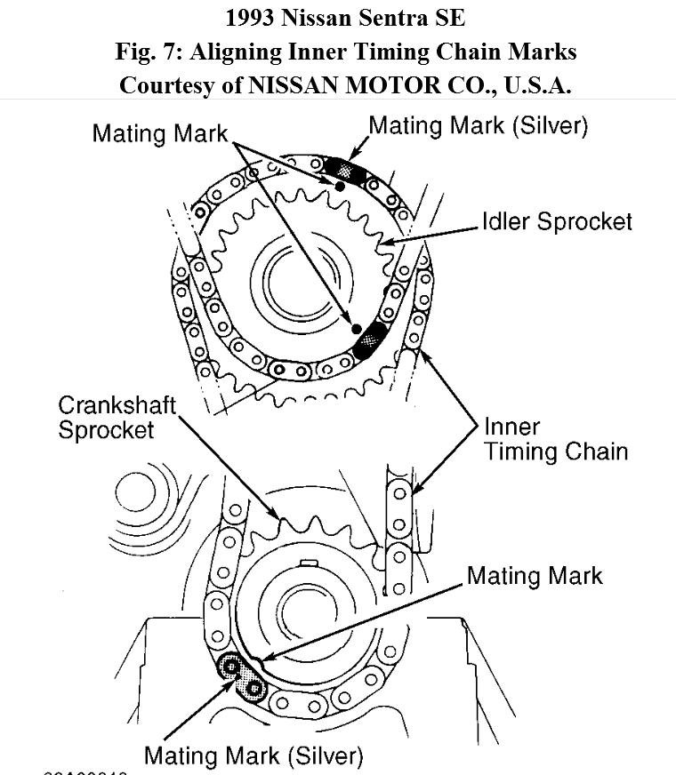 camshaft timing please  hi  i have a nissan sentra 1994