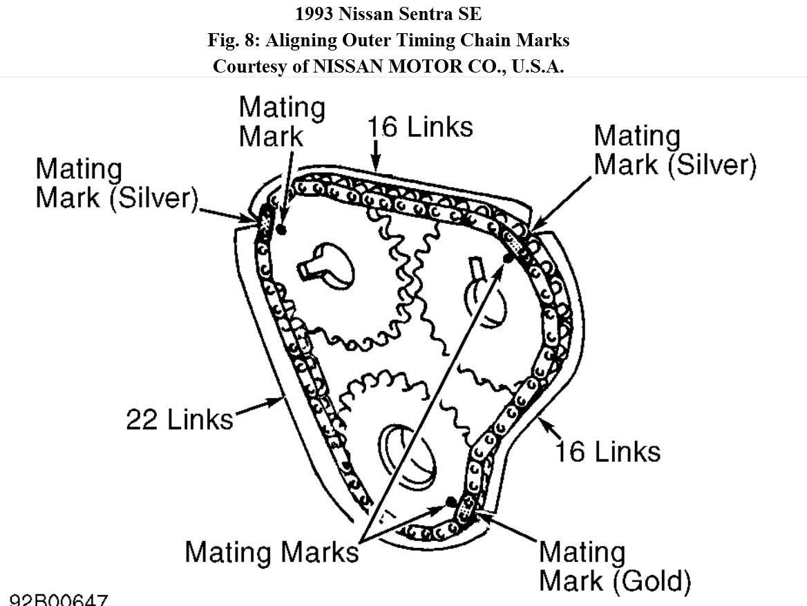1994 nissan sentra timing chain marks installation