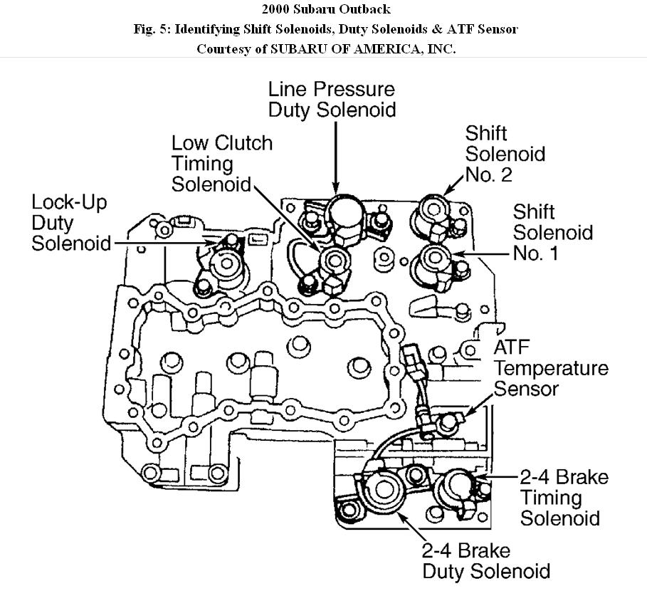 subaru 4eat transmission parts