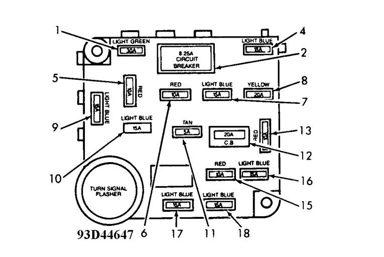 original turn signal lights aren't working yes i have a 1995 murcery grand 1999 grand marquis fuse box diagram at virtualis.co