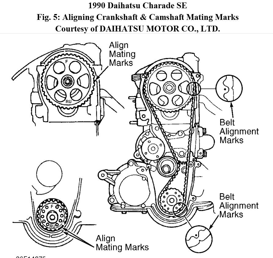 daihatsu fourtrak wiring diagram