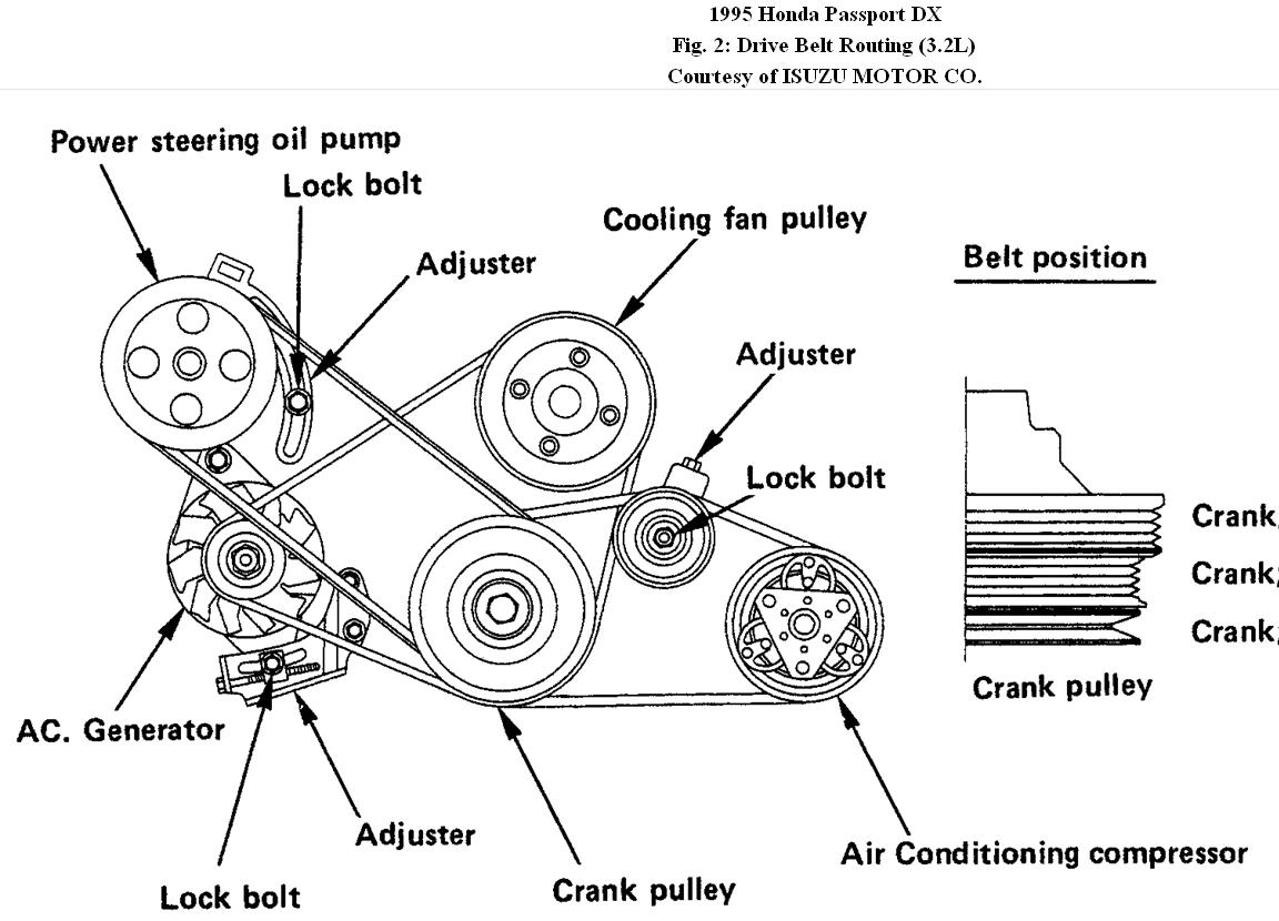 service manual  1995 eagle vision power steering belt