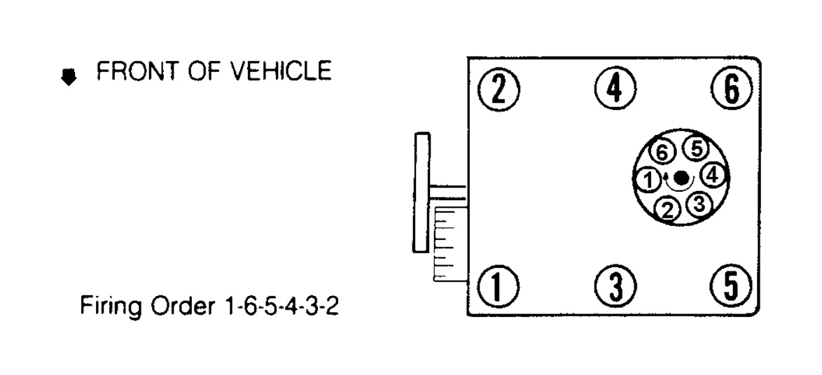 Spark Plug Wiring  Need A Diagram On The Firing For A 1992