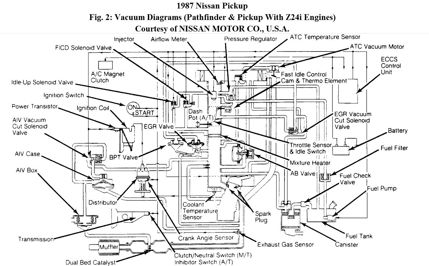 1987 Nissan Pickup Vacuum Hoses Diagram Wiring Schematic 1986 720 1988 Z24i For A Z24 Four Cylinder Two Wheel Drive Manual 180