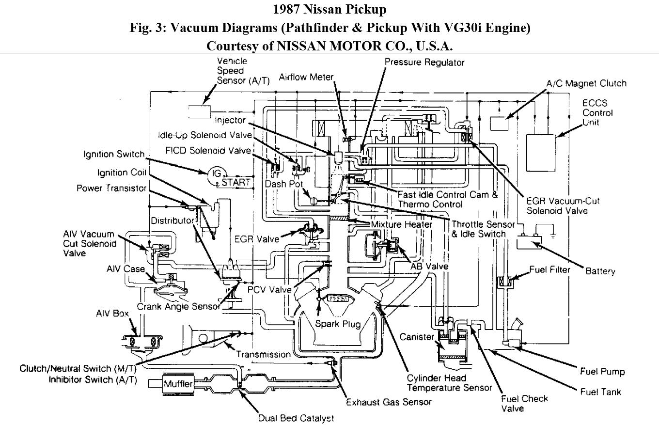Nissan 2 4l Engine Diagram Free Wiring For You 2000 Altima Vacuum A Z24 Four Cylinder Two Wheel Drive 1999