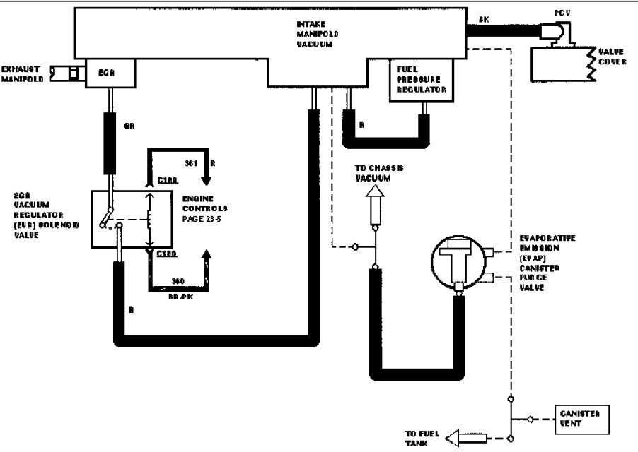 Vacuum Hose Diagram  Where Can I Get A Vacuum Hose Diagram