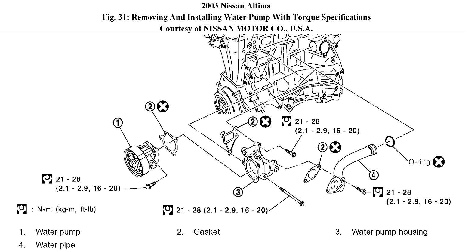 Nissan 2 5l Engine Diagram Wiring 3 Altima Water Pump Free Vehicle Diagrams U2022 Rh Generalinfo Co