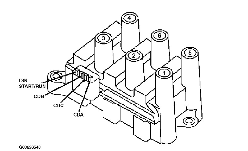 2005 Ford Freestar Spark Plug Wire Diagram