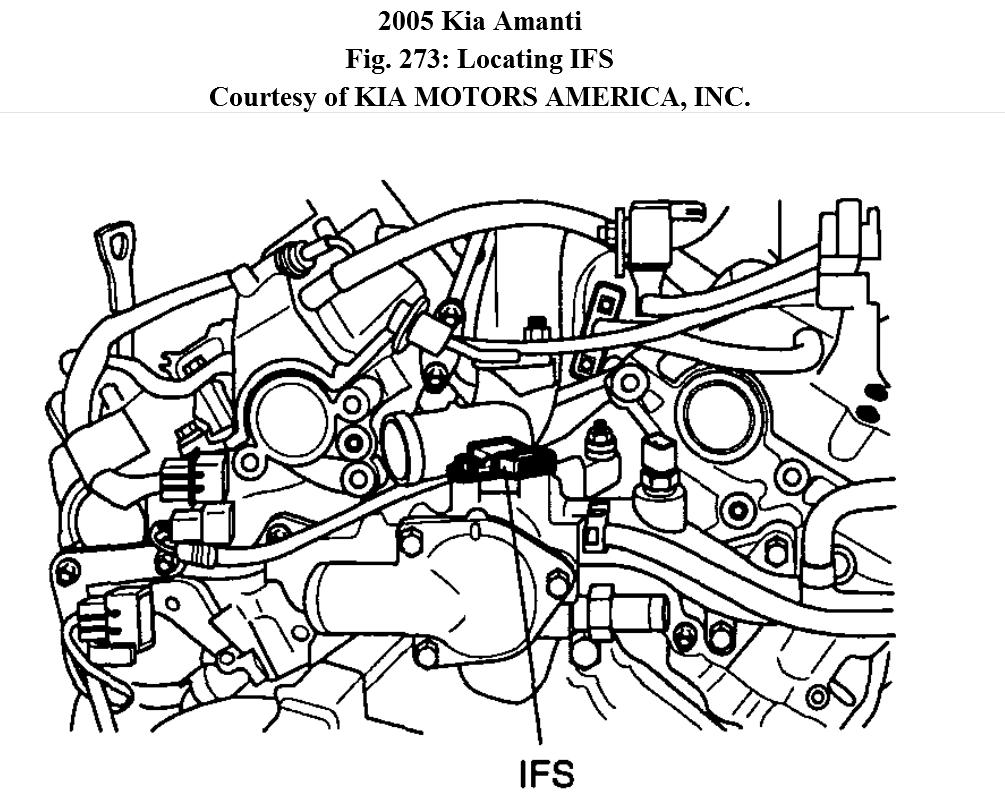 2000 Ford Taurus Se Engine Diagram Ohv as well 1990 Jeep Wrangler Emission Diagram likewise 883864 additionally 1976 Buick Regal Vacuum Diagram besides Toyota Sienna Oil Pressure Sending Unit Location. on 894687