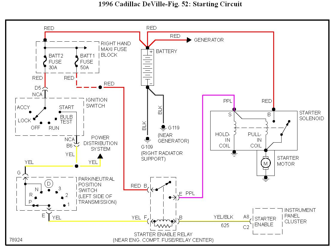 DIAGRAM] Wiring Diagram 1996 Cadillac Deville FULL Version HD Quality  Cadillac Deville - PIPEDIAGRAM.EYEPOWER.ITpipediagram.eyepower.it