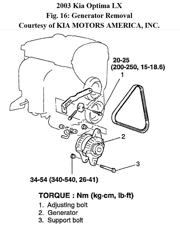 what is the easiest way to change out a alternator in a