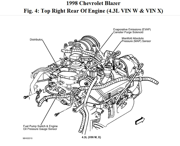 Where Is The Map Sensor Is Located In Blazer 1998