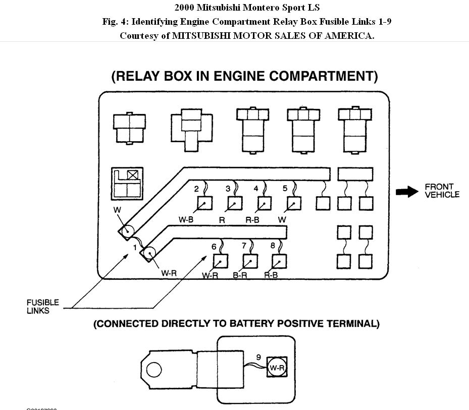 original 95 mitsubishi montero fuse box diagram mitsubishi wiring diagram 2003 Chrysler PT Cruiser Fuse Box at creativeand.co