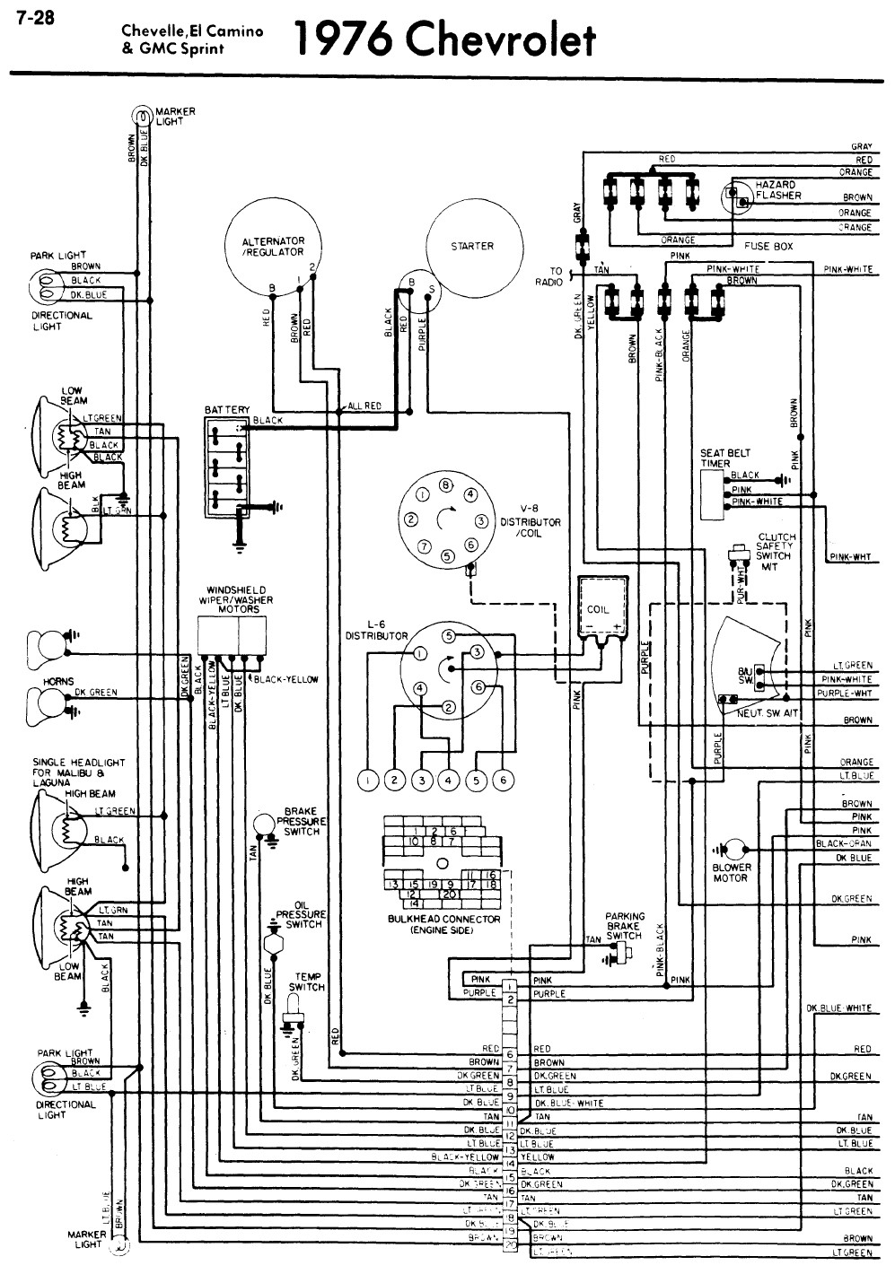 1976 el camino wiring diagram heater blower fan quit there is no power to the dash #12