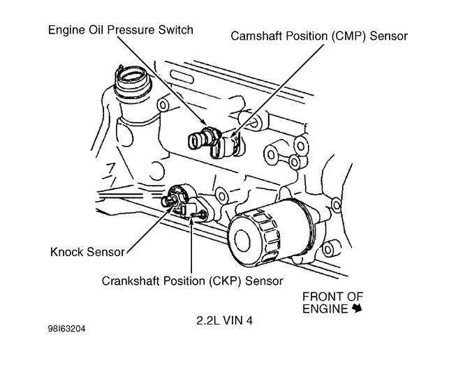 Sunfire Oil Pressure Gauge Diagram