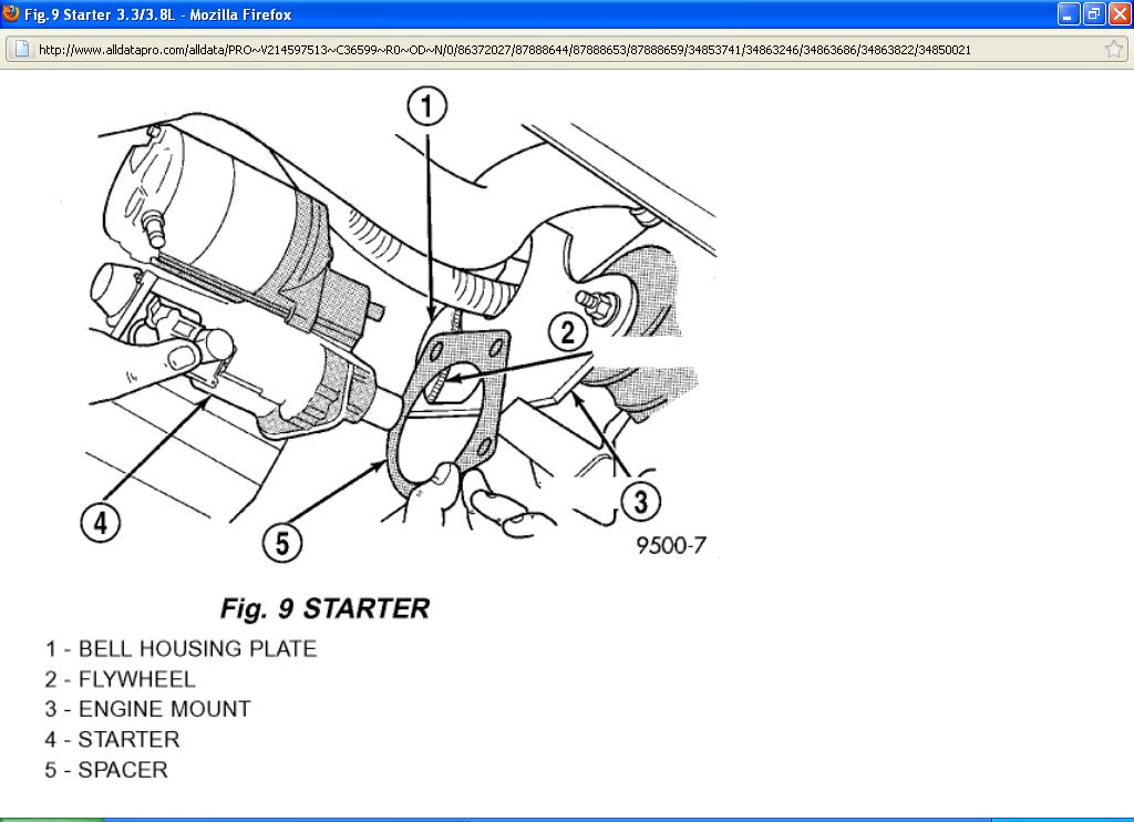 Starter Bolts Wheres The Top Bolt Of For Chrysler Rh 2carpros New Beetle Engine Diagram: Chrysler 3 3l Engine Diagram At Sewuka.co