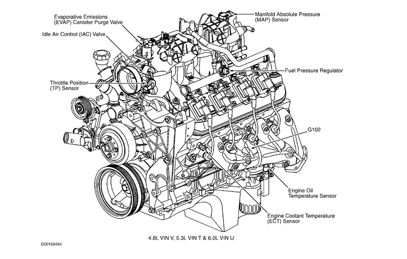 chevy 5 3 engine diagram 5 3l engine diagram wiring diagram  5 3l engine diagram wiring diagram