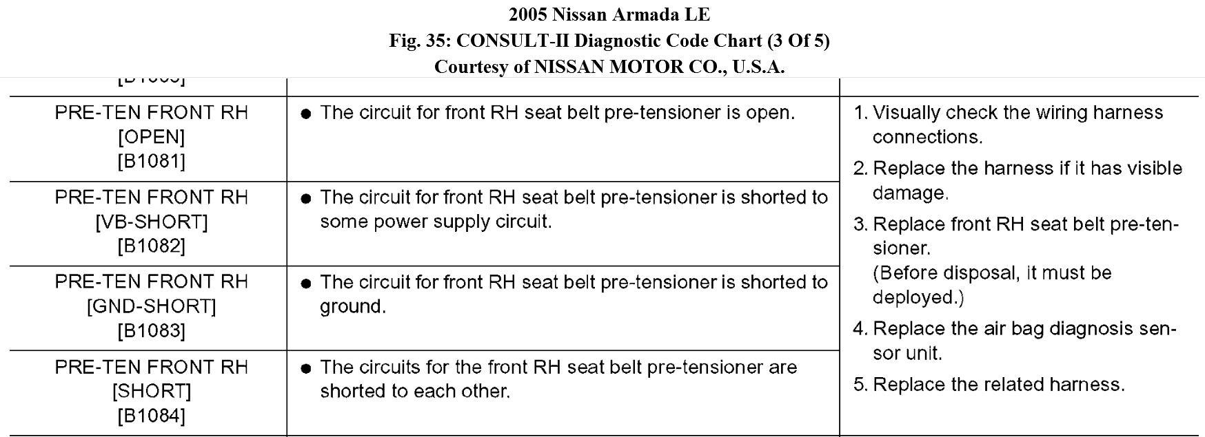 Hi My 2005 Armada Is Throwing Codes B1177 Pre Ten Rh And B1182 Nissan Titan Wiring Harness Thumb