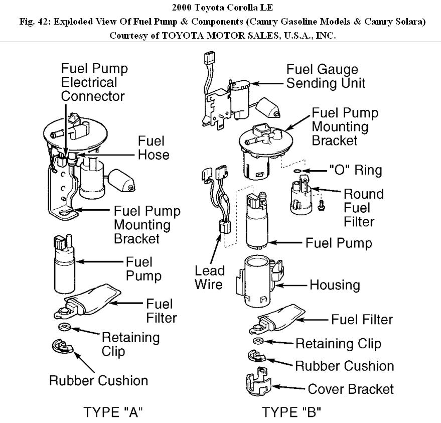 Fuel Filter Hello All How Do I Connect The Pump To Fuelrh2carpros: 2000 Camry Fuel Filter At Gmaili.net