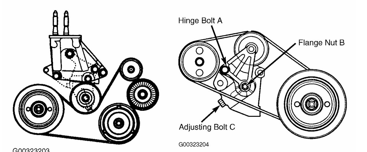 solved need serpentine belt diagram for bmw i fixya html